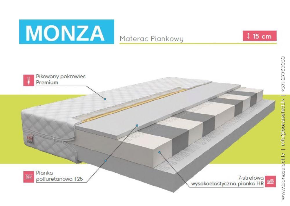 Matracis Monza Comfort
