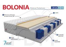 Bolonia Max