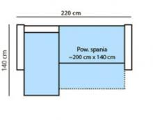 Etna standard